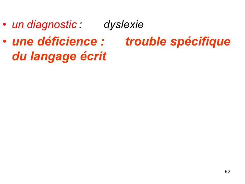 92 un diagnostic : dyslexie une déficience : trouble spécifique du langage écrit