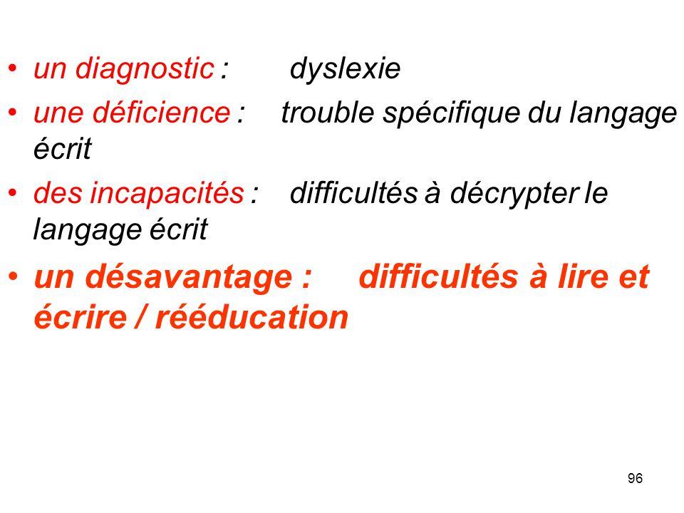 96 un diagnostic : dyslexie une déficience : trouble spécifique du langage écrit des incapacités : difficultés à décrypter le langage écrit un désavan