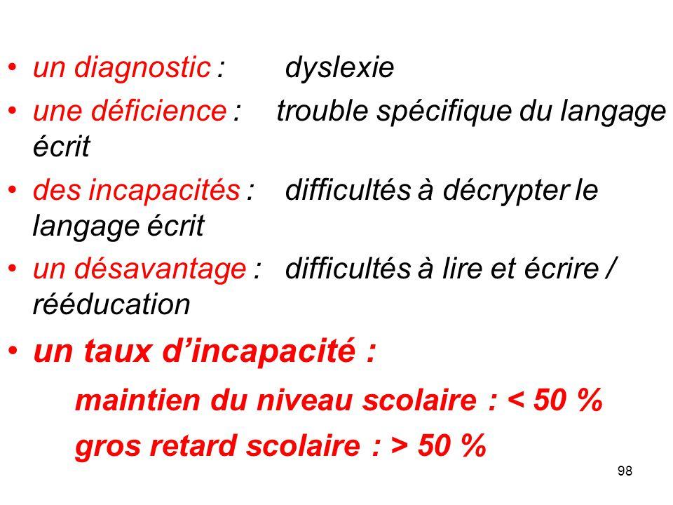 98 un diagnostic : dyslexie une déficience : trouble spécifique du langage écrit des incapacités : difficultés à décrypter le langage écrit un désavan
