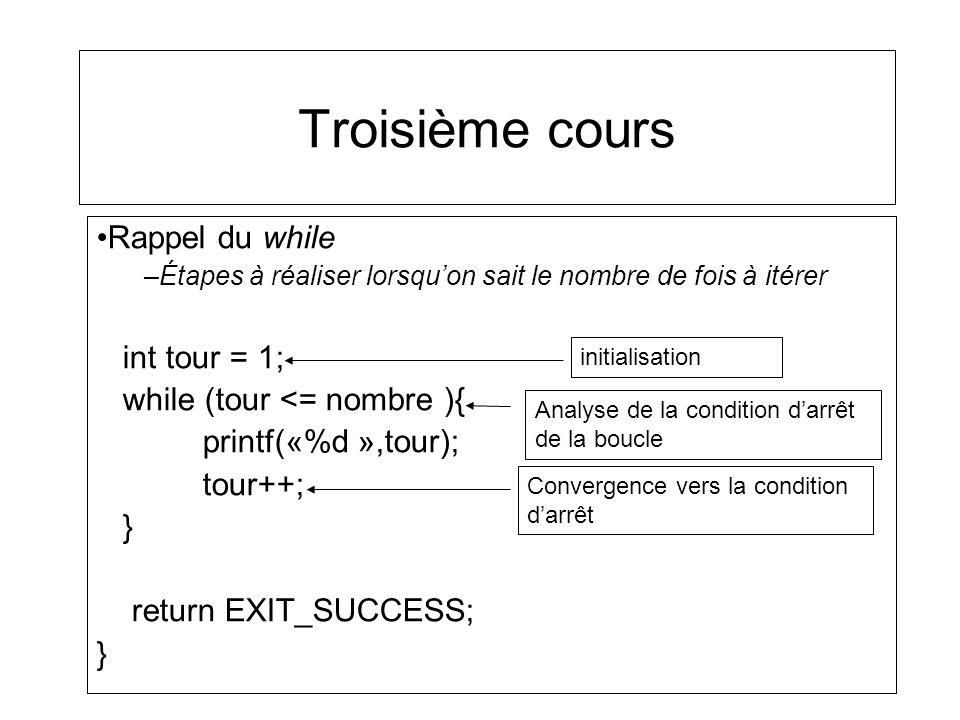 Troisième cours Rappel du while –Étapes à réaliser lorsquon sait le nombre de fois à itérer int tour = 1; while (tour <= nombre ){ printf(«%d »,tour);