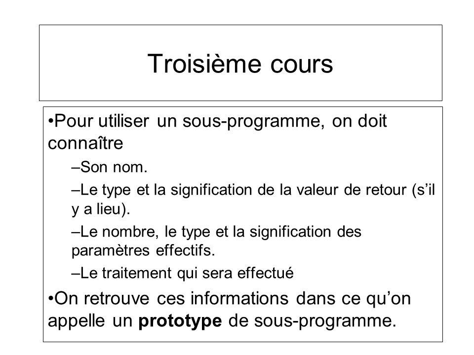 Troisième cours Pour utiliser un sous-programme, on doit connaître –Son nom. –Le type et la signification de la valeur de retour (sil y a lieu). –Le n