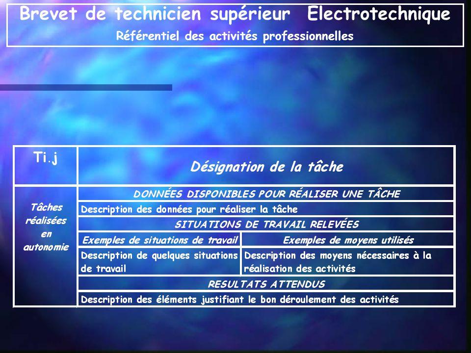 Brevet de technicien supérieur Electrotechnique Référentiel des activités professionnelles