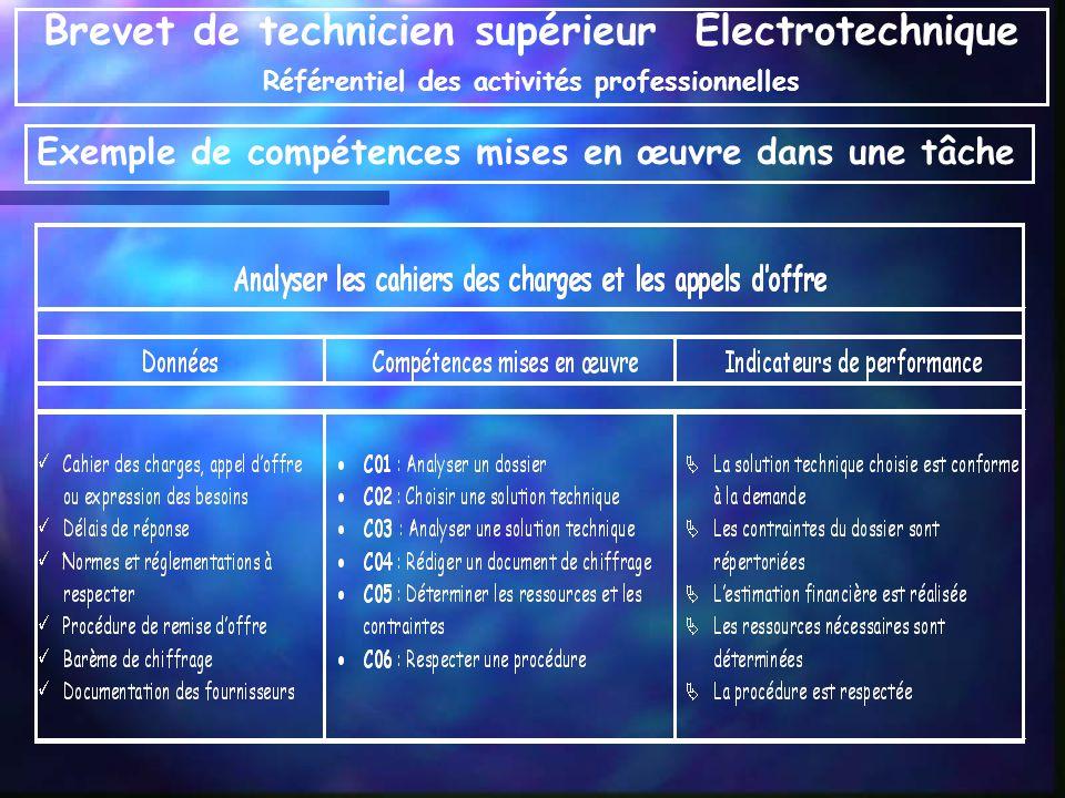 Exemple de compétences mises en œuvre dans une tâche Brevet de technicien supérieur Electrotechnique Référentiel des activités professionnelles