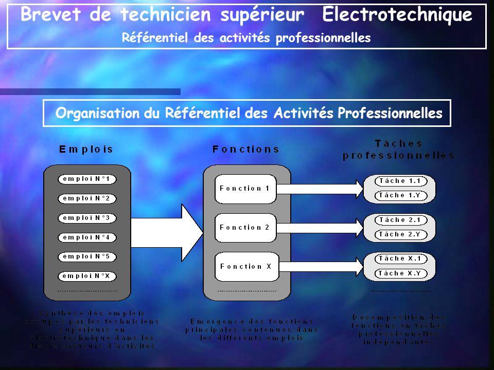 Organisation du Référentiel des Activités Professionnelles Brevet de technicien supérieur Electrotechnique Référentiel des activités professionnelles