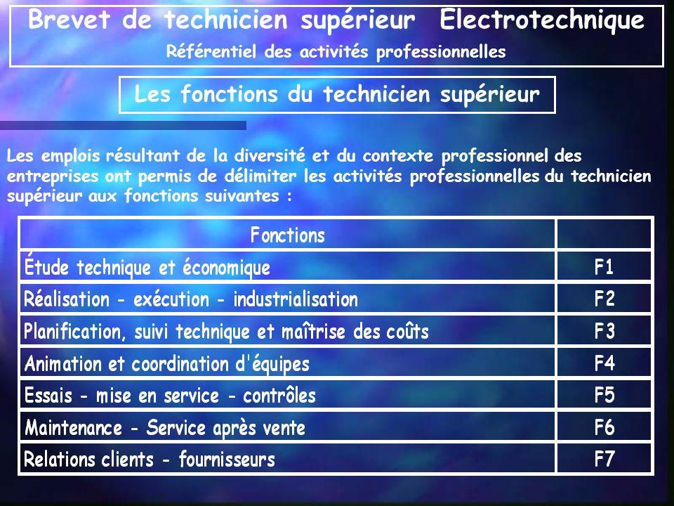 Les emplois résultant de la diversité et du contexte professionnel des entreprises ont permis de délimiter les activités professionnelles du technicie
