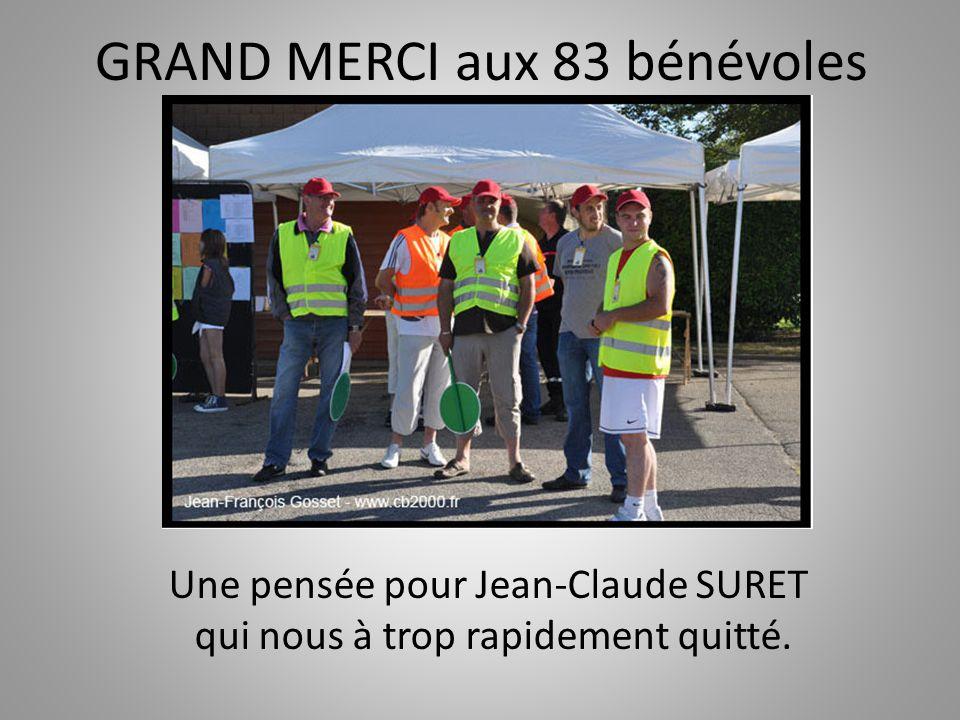 GRAND MERCI aux 83 bénévoles Une pensée pour Jean-Claude SURET qui nous à trop rapidement quitté.