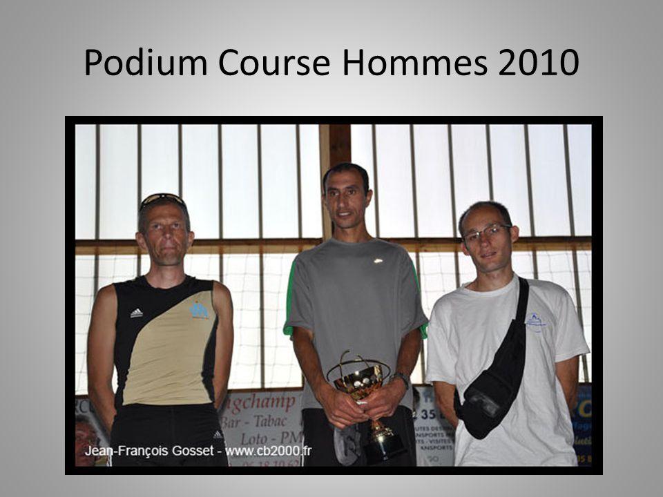 Podium Course Hommes 2010