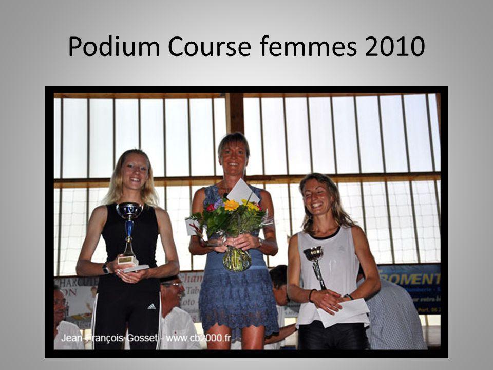 Podium Course femmes 2010