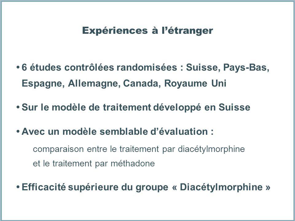 6 études contrôlées randomisées : Suisse, Pays-Bas, Espagne, Allemagne, Canada, Royaume Uni Sur le modèle de traitement développé en Suisse Avec un mo