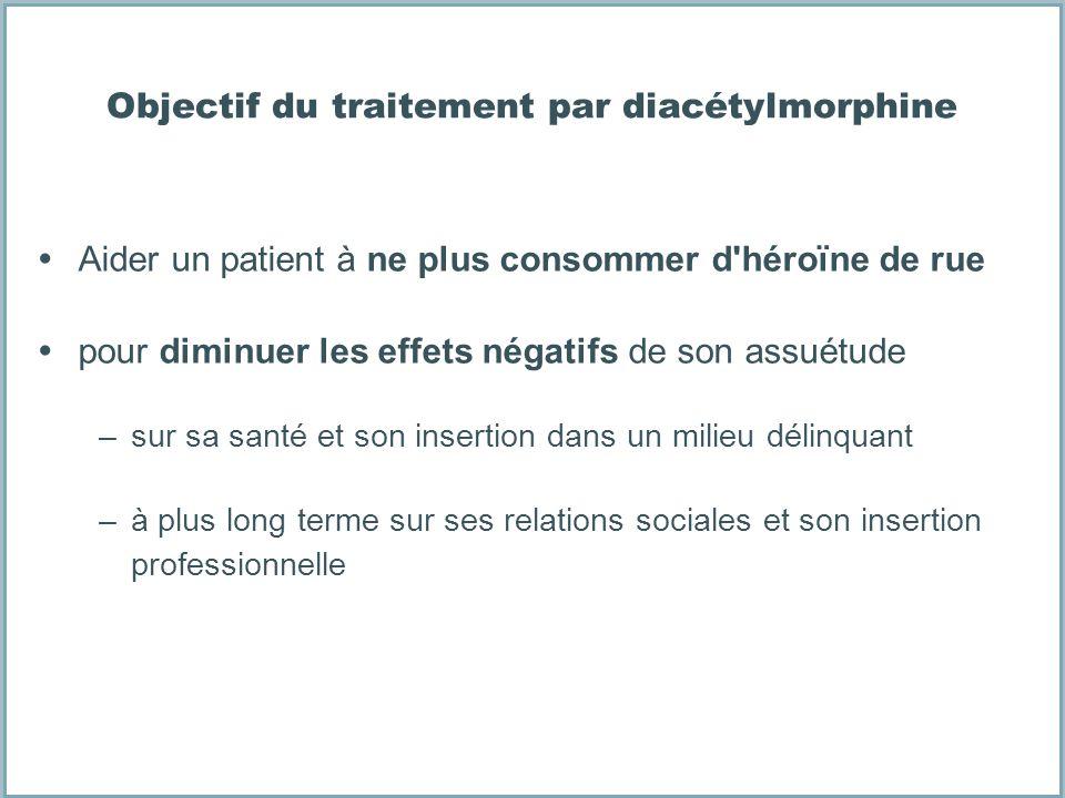 Objectif du traitement par diacétylmorphine Aider un patient à ne plus consommer d'héroïne de rue pour diminuer les effets négatifs de son assuétude –