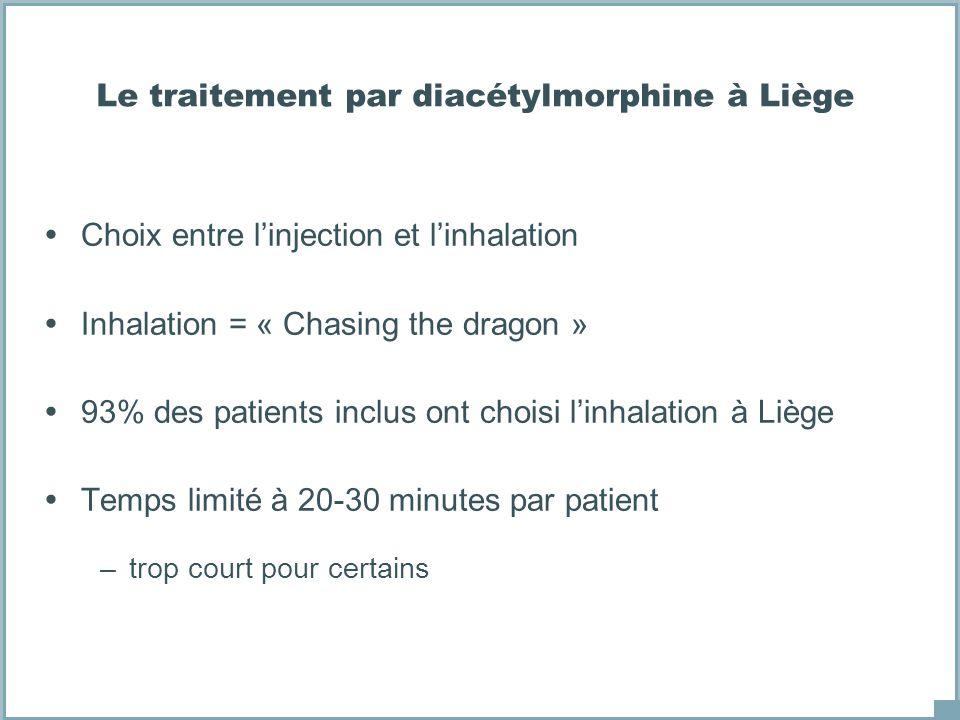 Le traitement par diacétylmorphine à Liège Choix entre linjection et linhalation Inhalation = « Chasing the dragon » 93% des patients inclus ont chois