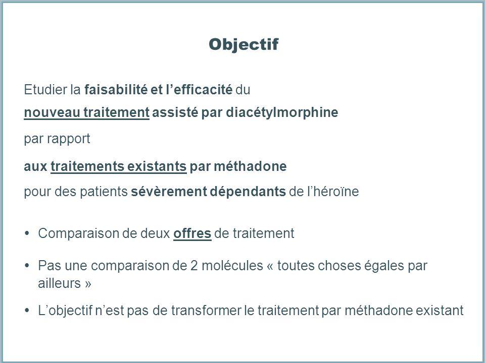 Objectif Etudier la faisabilité et lefficacité du nouveau traitement assisté par diacétylmorphine par rapport aux traitements existants par méthadone