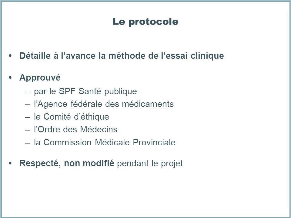 Le protocole Détaille à lavance la méthode de lessai clinique Approuvé –par le SPF Santé publique –lAgence fédérale des médicaments –le Comité déthiqu