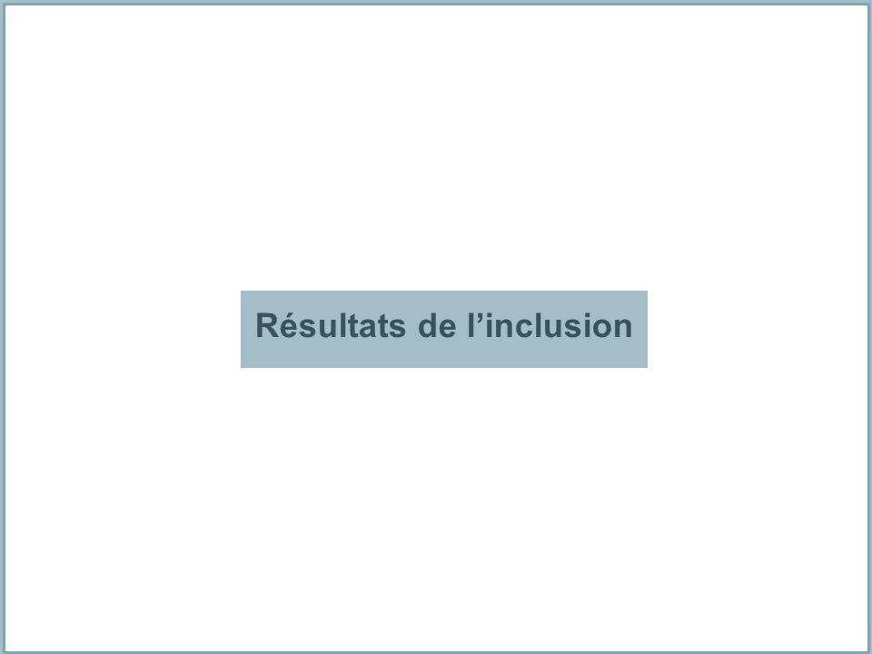 Résultats de linclusion