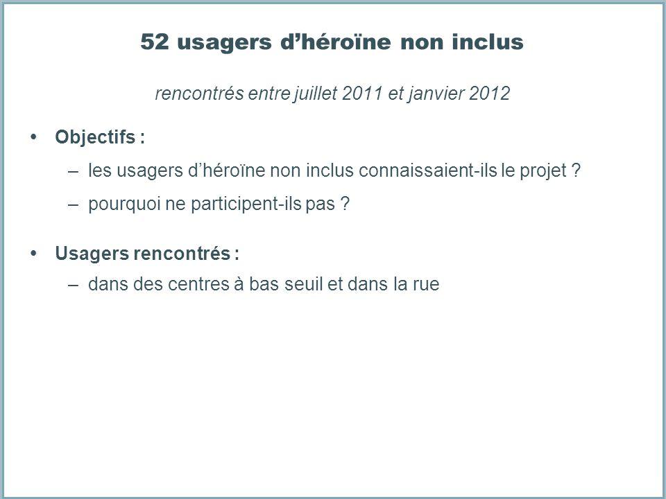 52 usagers dhéroïne non inclus rencontrés entre juillet 2011 et janvier 2012 Objectifs : –les usagers dhéroïne non inclus connaissaient-ils le projet