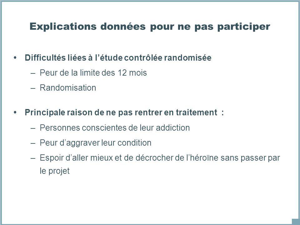 Explications données pour ne pas participer Difficultés liées à létude contrôlée randomisée –Peur de la limite des 12 mois –Randomisation Principale r