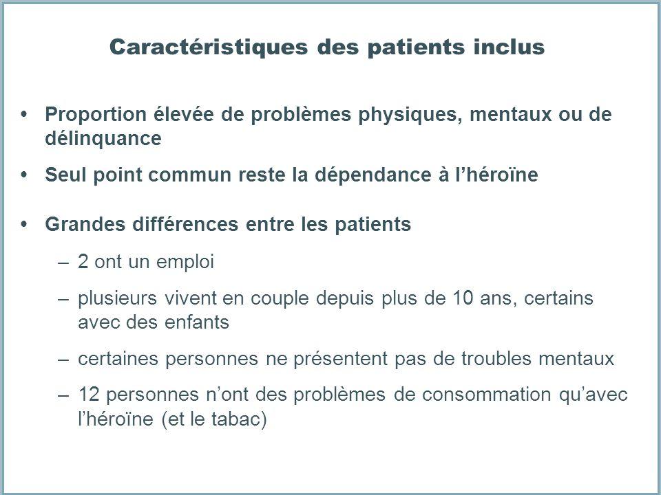 Caractéristiques des patients inclus Proportion élevée de problèmes physiques, mentaux ou de délinquance Seul point commun reste la dépendance à lhéro