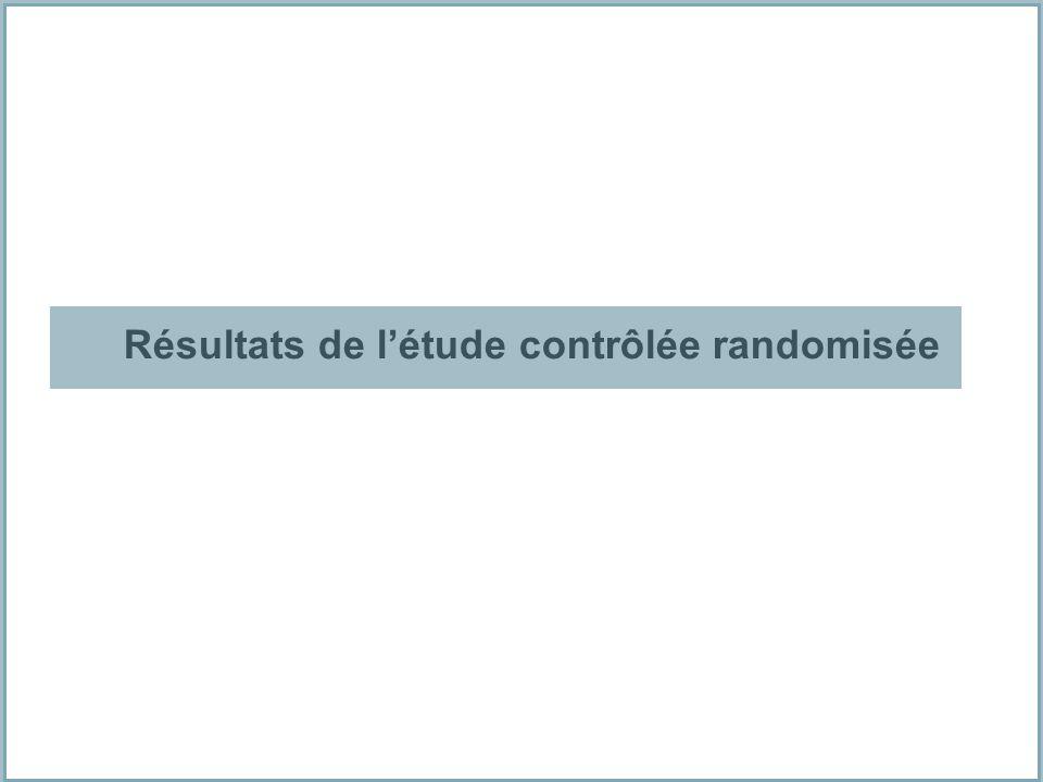 Résultats de létude contrôlée randomisée