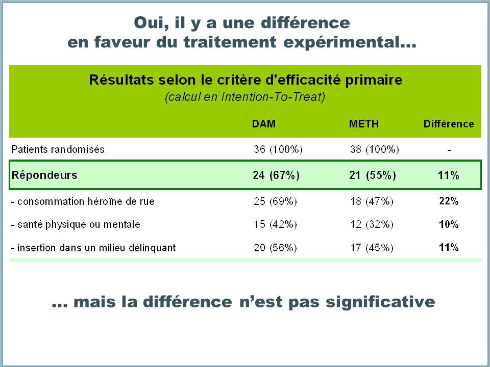 ... mais la différence nest pas significative Oui, il y a une différence en faveur du traitement expérimental...