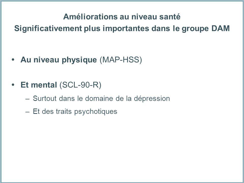 Améliorations au niveau santé Significativement plus importantes dans le groupe DAM Au niveau physique (MAP-HSS) Et mental (SCL-90-R) –Surtout dans le