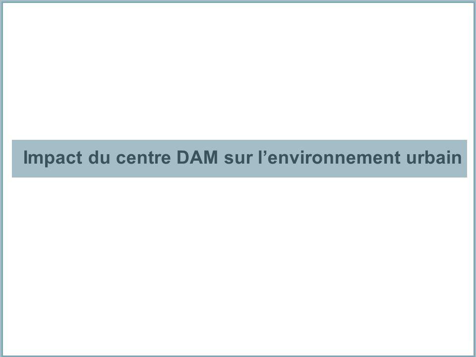 Impact du centre DAM sur lenvironnement urbain