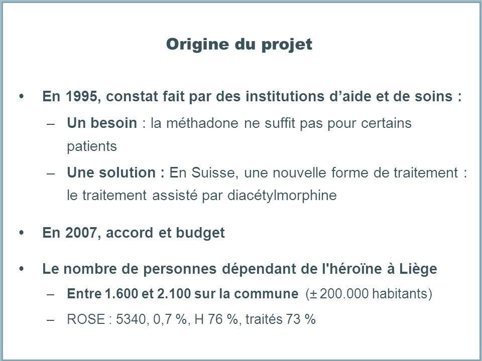 Origine du projet En 1995, constat fait par des institutions daide et de soins : –Un besoin : la méthadone ne suffit pas pour certains patients –Une s
