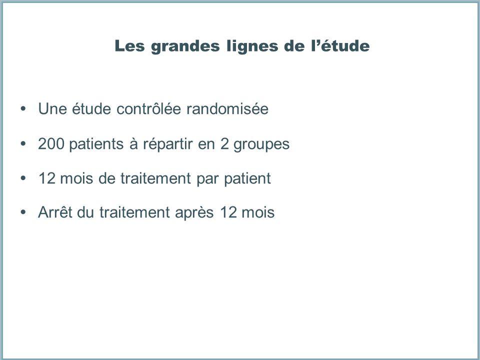 Les grandes lignes de létude Une étude contrôlée randomisée 200 patients à répartir en 2 groupes 12 mois de traitement par patient Arrêt du traitement