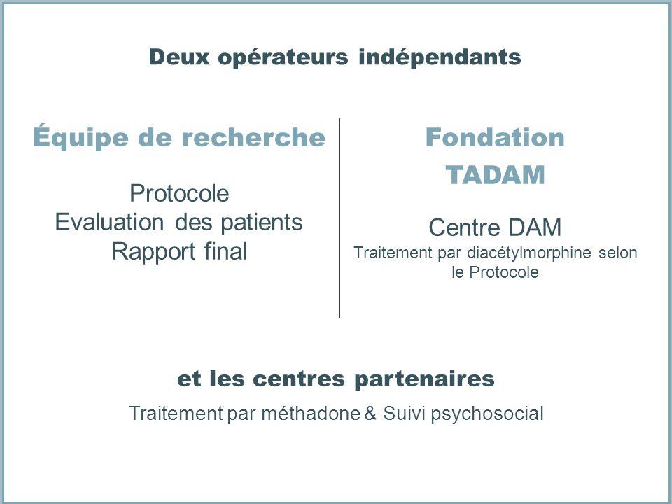 Deux opérateurs indépendants Équipe de recherche Protocole Evaluation des patients Rapport final Fondation TADAM Centre DAM Traitement par diacétylmor