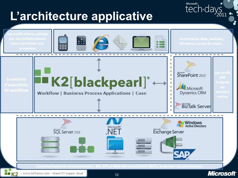 12 – www.k2france.com – Stand P7 espace cloud Larchitecture applicative Workflow | Business Process Applications | Case Le moteur dexécution, de workf