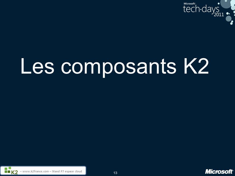13 – www.k2france.com – Stand P7 espace cloud Les composants K2