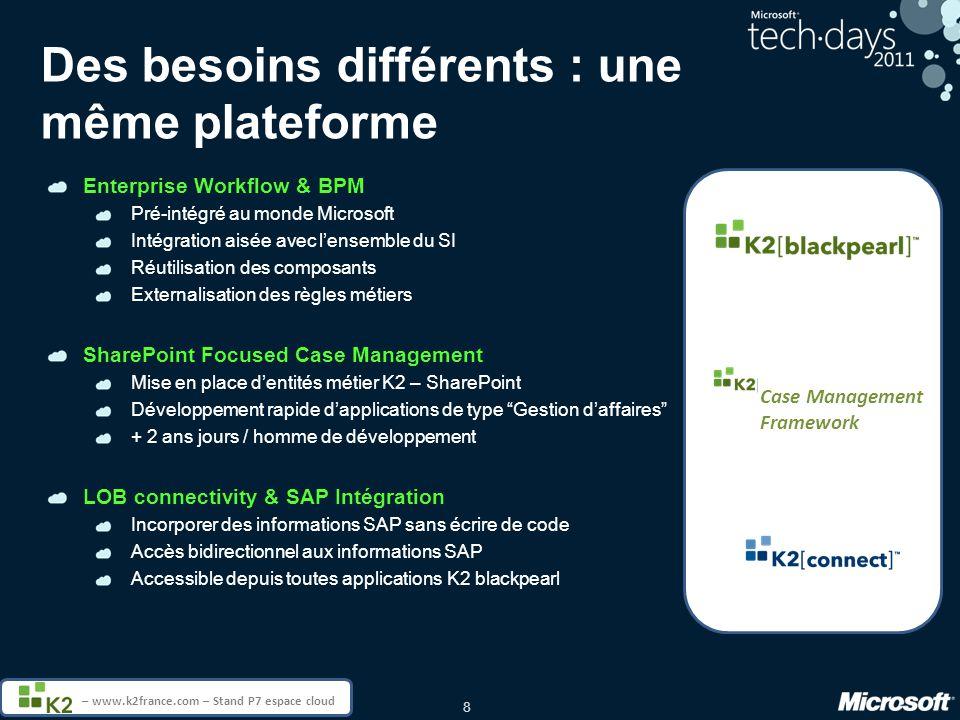 8 – www.k2france.com – Stand P7 espace cloud Des besoins différents : une même plateforme Enterprise Workflow & BPM Pré-intégré au monde Microsoft Int