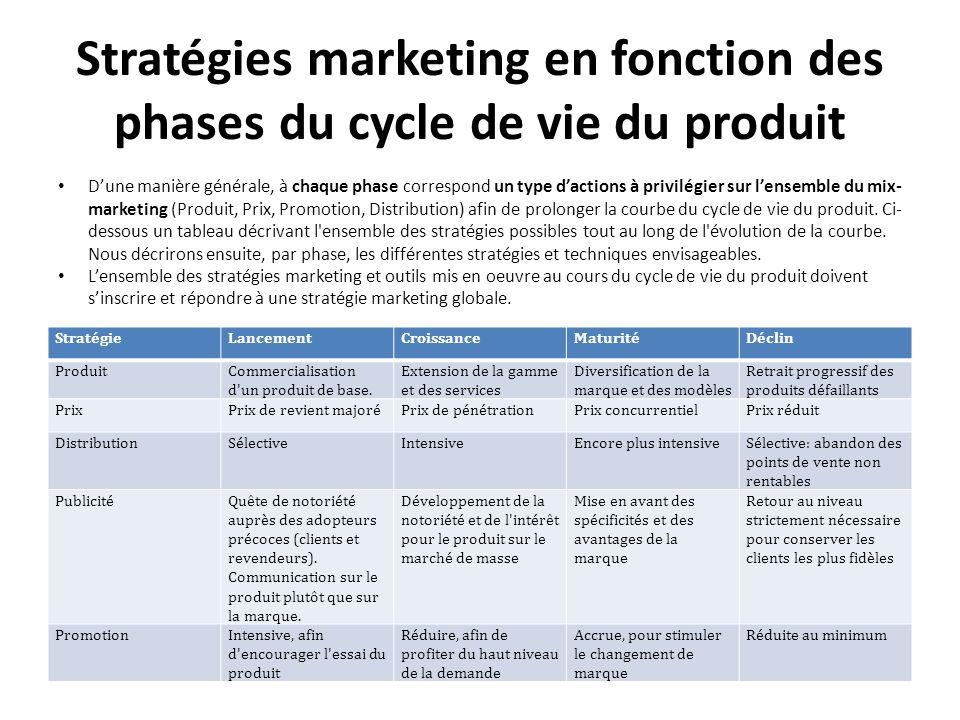 Stratégies marketing en fonction des phases du cycle de vie du produit StratégieLancementCroissanceMaturitéDéclin ProduitCommercialisation d'un produi
