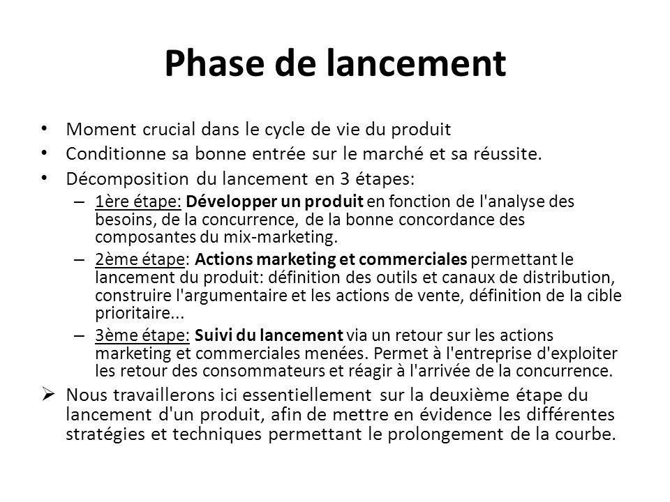 Phase de lancement Moment crucial dans le cycle de vie du produit Conditionne sa bonne entrée sur le marché et sa réussite. Décomposition du lancement