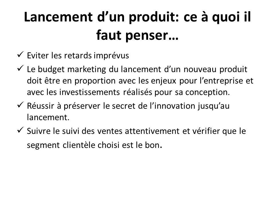 Lancement dun produit: ce à quoi il faut penser… Eviter les retards imprévus Le budget marketing du lancement dun nouveau produit doit être en proport