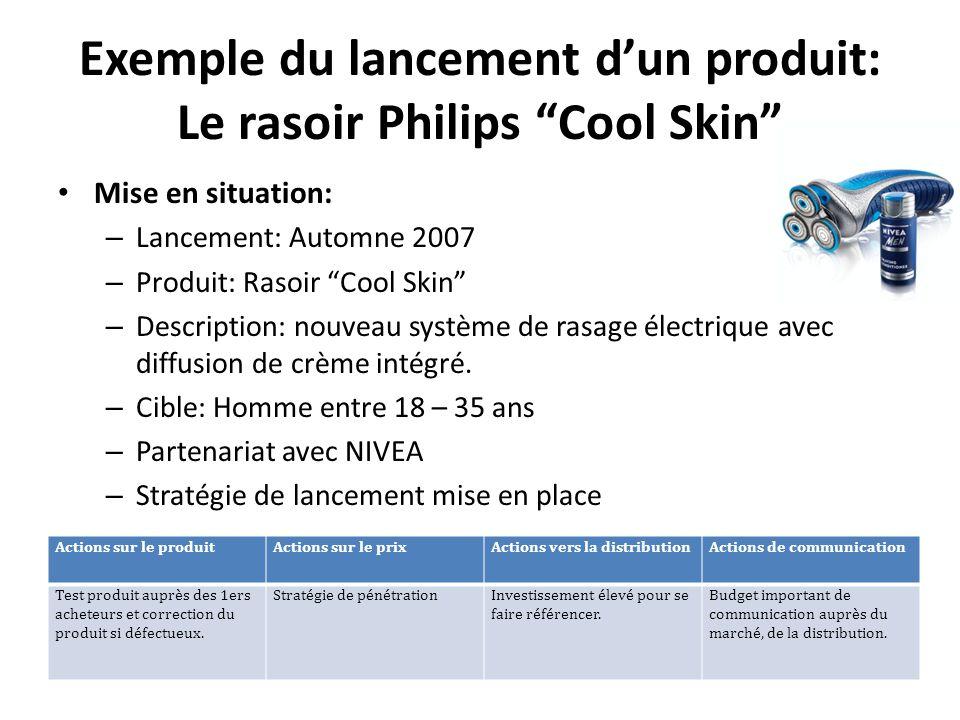 Exemple du lancement dun produit: Le rasoir Philips Cool Skin Mise en situation: – Lancement: Automne 2007 – Produit: Rasoir Cool Skin – Description: