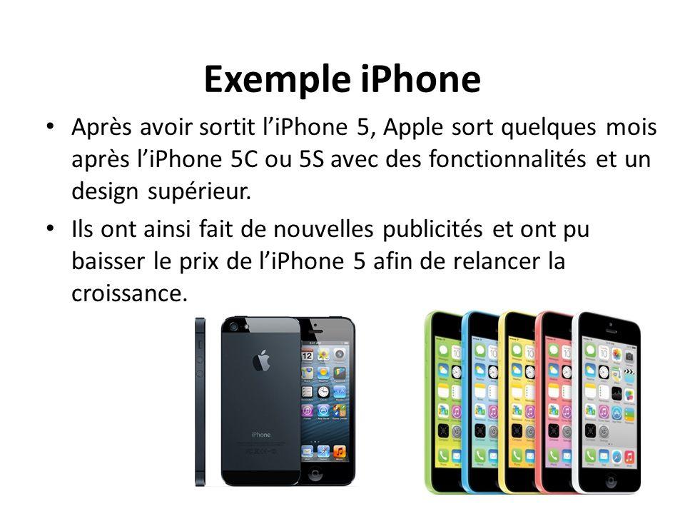 Exemple iPhone Après avoir sortit liPhone 5, Apple sort quelques mois après liPhone 5C ou 5S avec des fonctionnalités et un design supérieur. Ils ont