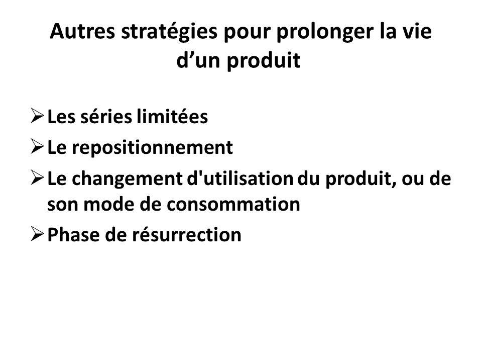 Autres stratégies pour prolonger la vie dun produit Les séries limitées Le repositionnement Le changement d'utilisation du produit, ou de son mode de