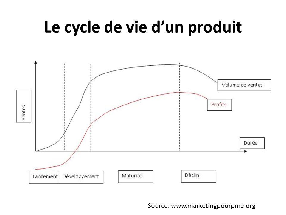 Le cycle de vie dun produit Lancement: Elle est la phase du cycle de vie dans laquelle le produit se trouve mis sur le marché et devient disponible à l achat.