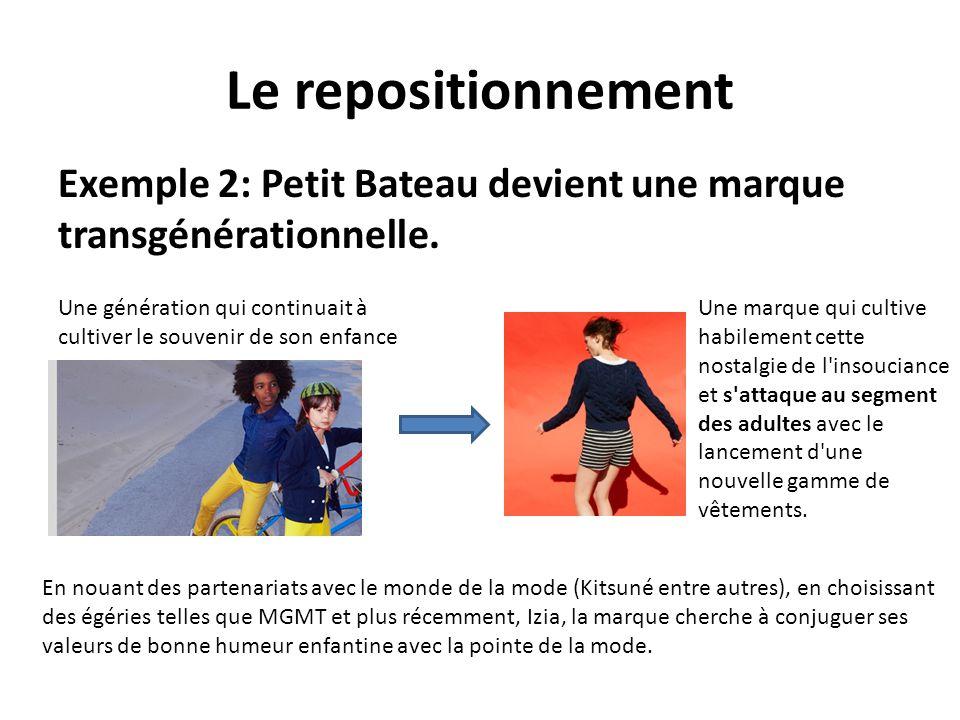 Le repositionnement Exemple 2: Petit Bateau devient une marque transgénérationnelle. En nouant des partenariats avec le monde de la mode (Kitsuné entr