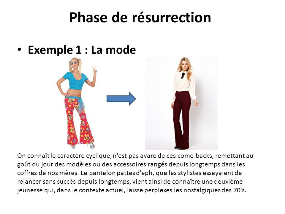 Phase de résurrection Exemple 1 : La mode On connaît le caractère cyclique, n'est pas avare de ces come-backs, remettant au goût du jour des modèles o