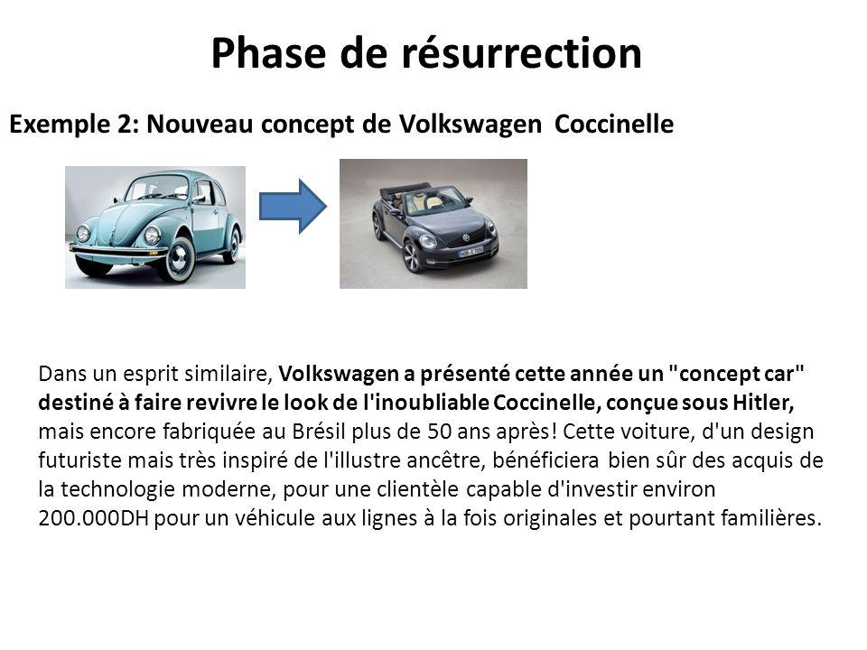 Phase de résurrection Exemple 2: Nouveau concept de Volkswagen Coccinelle Dans un esprit similaire, Volkswagen a présenté cette année un
