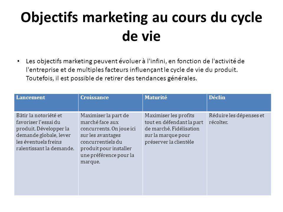 Objectifs marketing au cours du cycle de vie LancementCroissanceMaturitéDéclin Bâtir la notoriété et favoriser l'essai du produit. Développer la deman