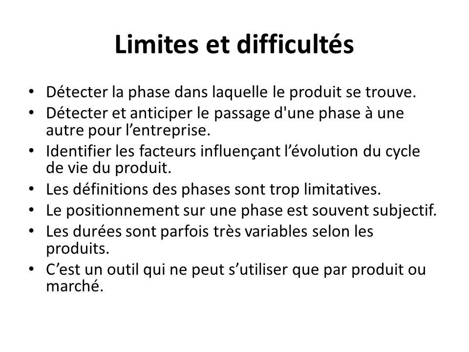 Limites et difficultés Détecter la phase dans laquelle le produit se trouve. Détecter et anticiper le passage d'une phase à une autre pour lentreprise