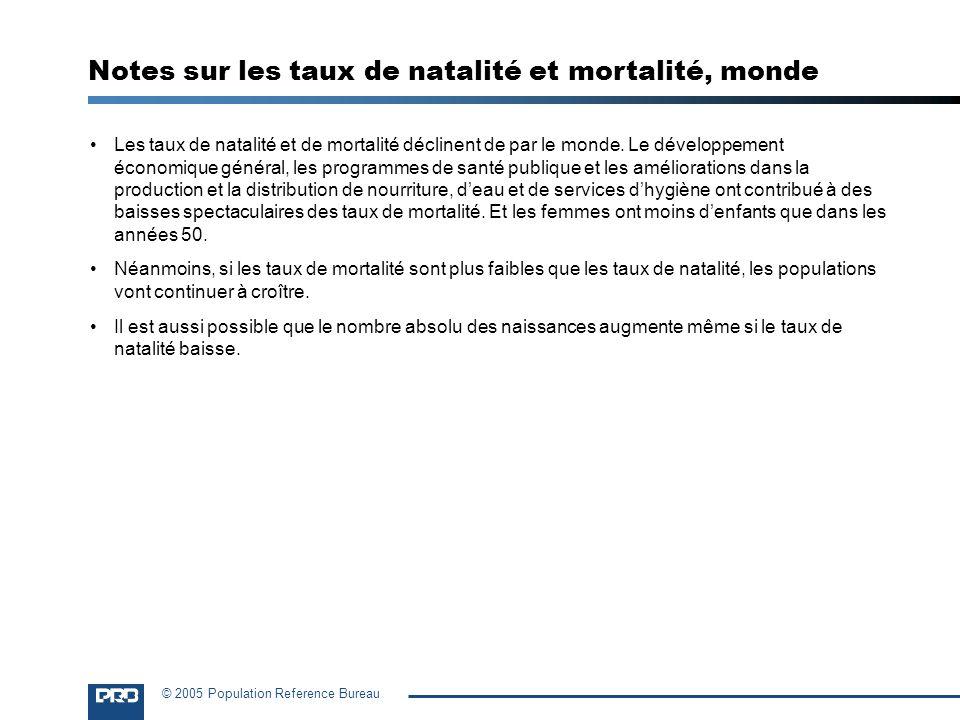 © 2005 Population Reference Bureau Les taux de natalité et de mortalité déclinent de par le monde. Le développement économique général, les programmes
