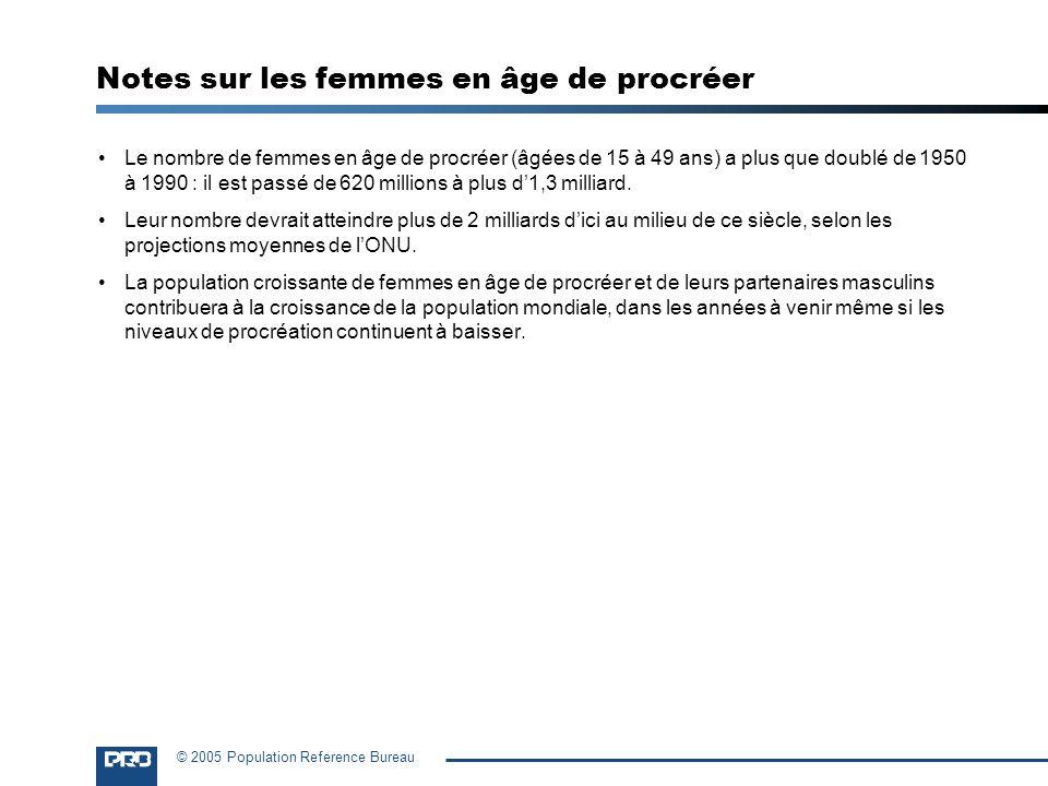 © 2005 Population Reference Bureau Le nombre de femmes en âge de procréer (âgées de 15 à 49 ans) a plus que doublé de 1950 à 1990 : il est passé de 62