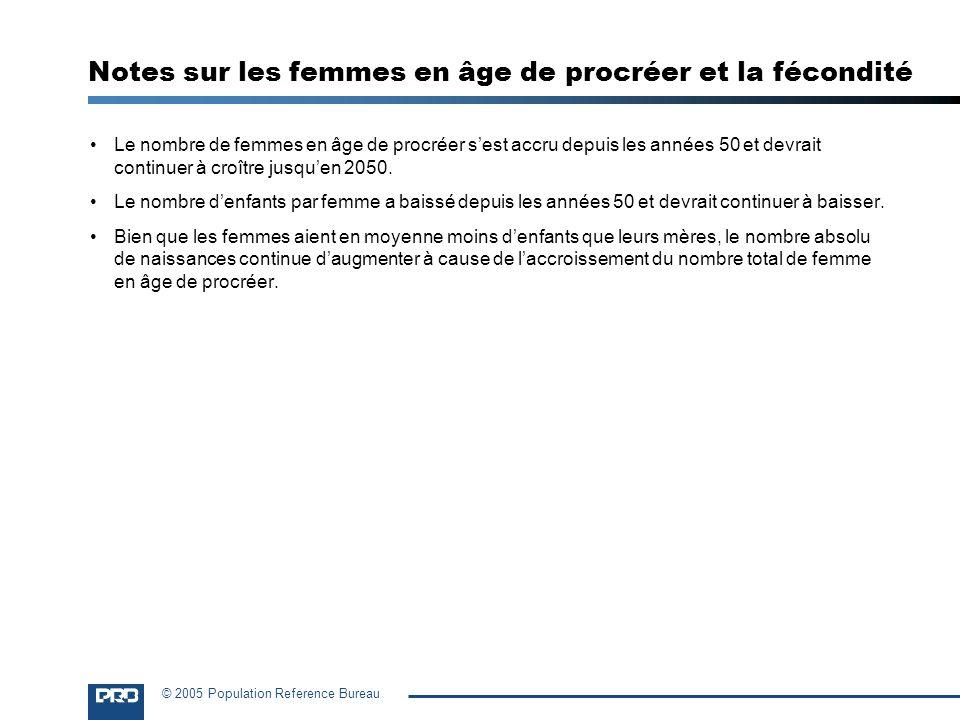 © 2005 Population Reference Bureau Le nombre de femmes en âge de procréer sest accru depuis les années 50 et devrait continuer à croître jusquen 2050.