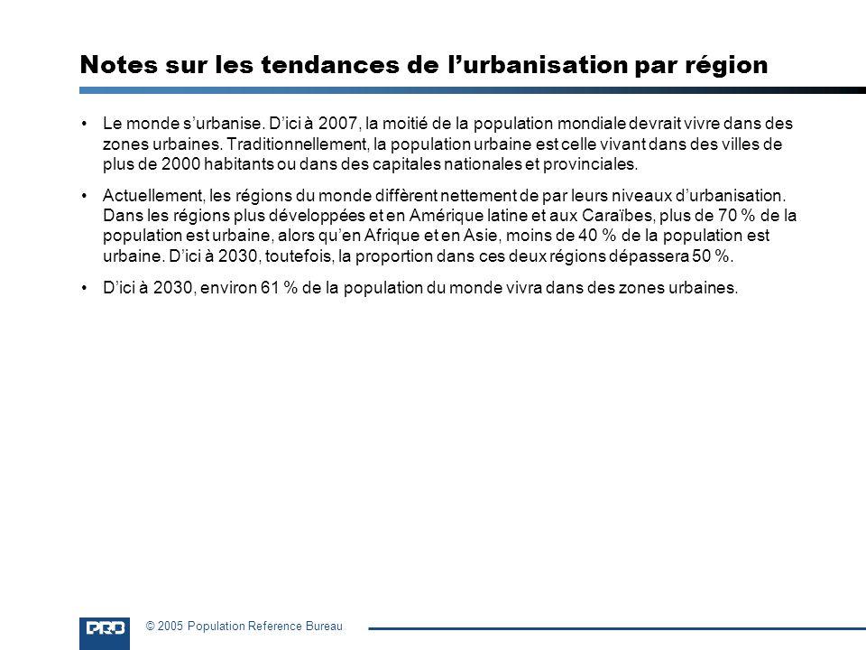 © 2005 Population Reference Bureau Le monde surbanise. Dici à 2007, la moitié de la population mondiale devrait vivre dans des zones urbaines. Traditi