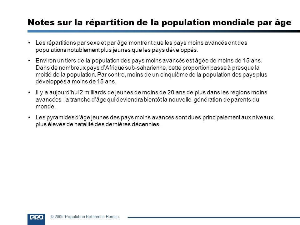 © 2005 Population Reference Bureau Les répartitions par sexe et par âge montrent que les pays moins avancés ont des populations notablement plus jeune