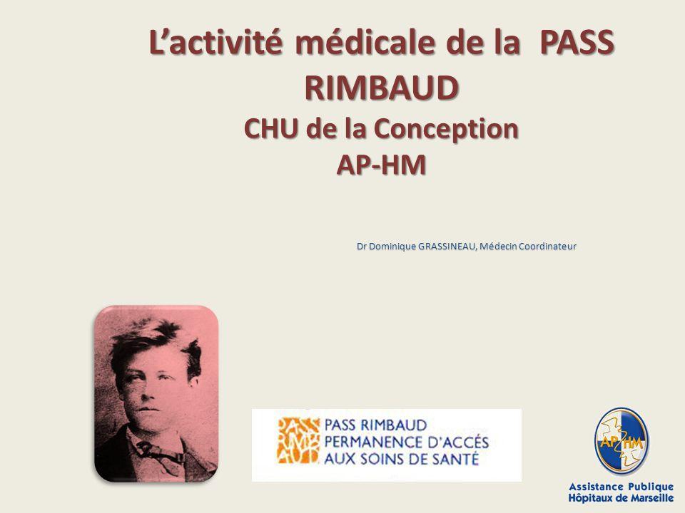 Lactivité médicale de la PASS RIMBAUD CHU de la Conception AP-HM Dr Dominique GRASSINEAU, Médecin Coordinateur Dr Dominique GRASSINEAU, Médecin Coordinateur
