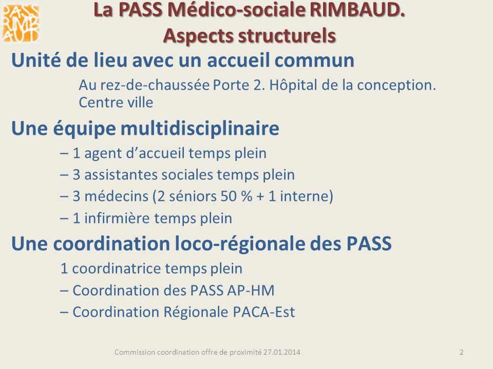 La PASS Médico-sociale RIMBAUD. Aspects structurels Unité de lieu avec un accueil commun Au rez-de-chaussée Porte 2. Hôpital de la conception. Centre